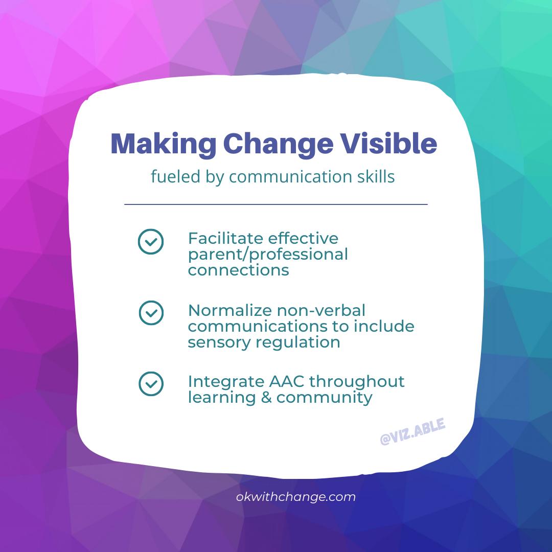 Making change visible checklist